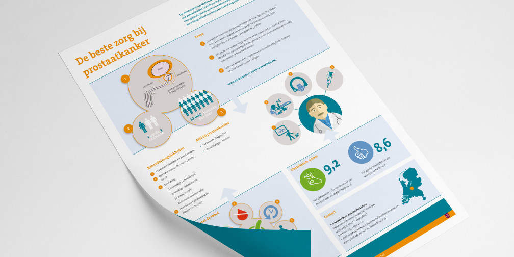 Infographic prostaat print